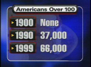 KPRC-TV: Centenarians (1999)